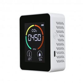Carbon Dioxide CO2 Monitor | CO2MON
